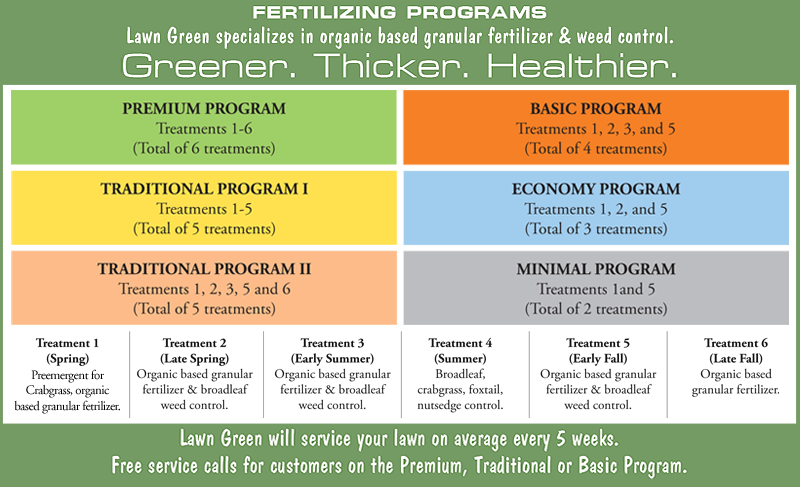 fertilizing programs in stillwater  mn and hudson  wi